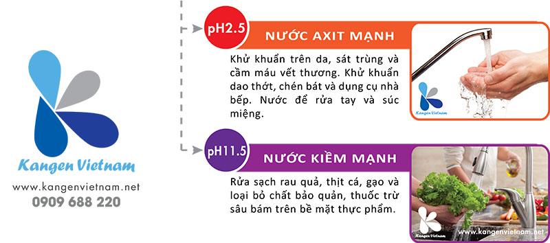 5-loai-nuoc-kangen-kangenvietnam-leveluk-sd-501-p3