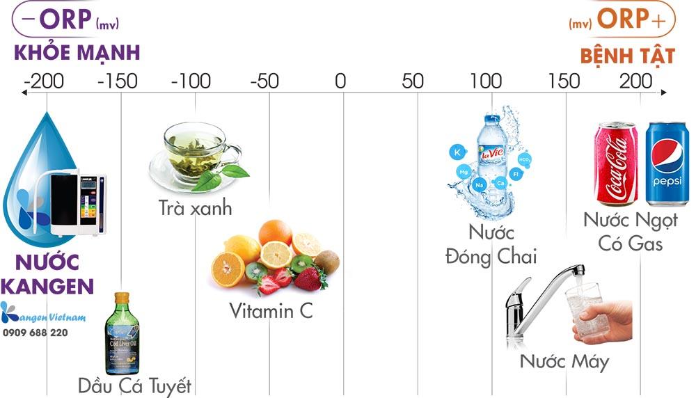 chong-oxi-hoa-manh-nuoc-kangen-kangenvietnam-leveluk-sd-501