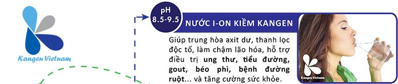 5-loai-nuoc-k8-1