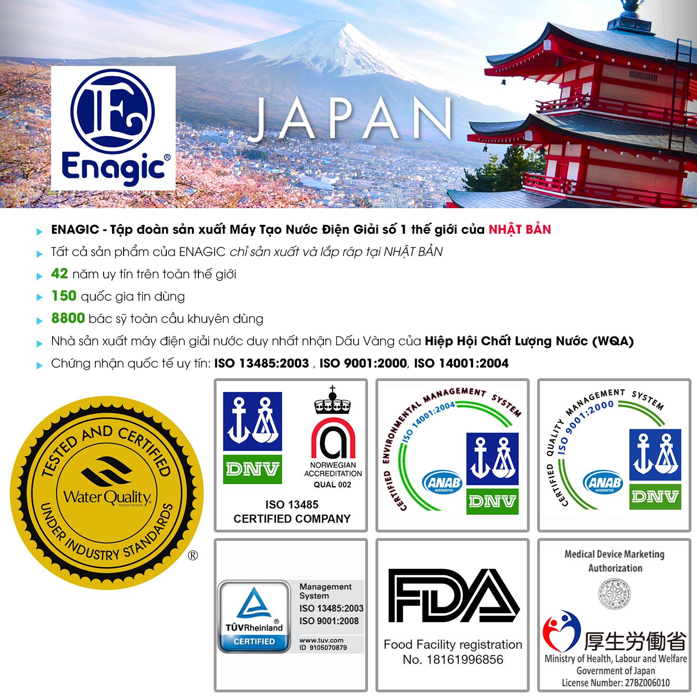 Enagic- Tập đoàn sản xuất máy lọc nước điện giải ion kiềm hàng dầu tại Nhật Bản