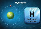 Khám phá Hydrogen là gì? Tác dụng của Hydrogen đối với sức khỏe?