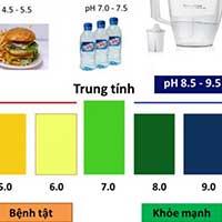 Ăn thực phẩm xanh và uống nước 'kiềm'
