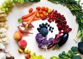 Bổ sung thực phẩm có tính kiềm có cơ thể!