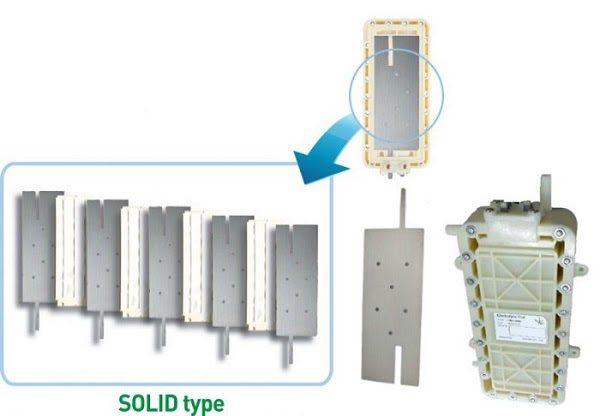 Tấm điện cực được trang bị cho Kangen Leveluk K8